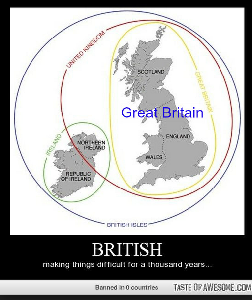Britain, UK, British Isles